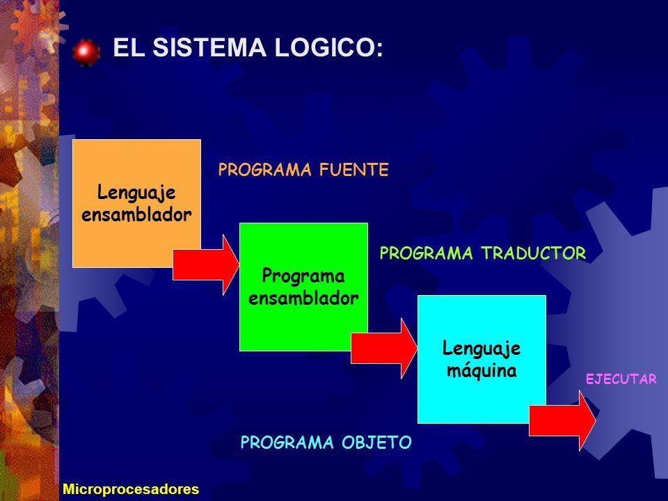 EL SISTEMA LOGICO: Lenguaje ensamblador Programa máquina