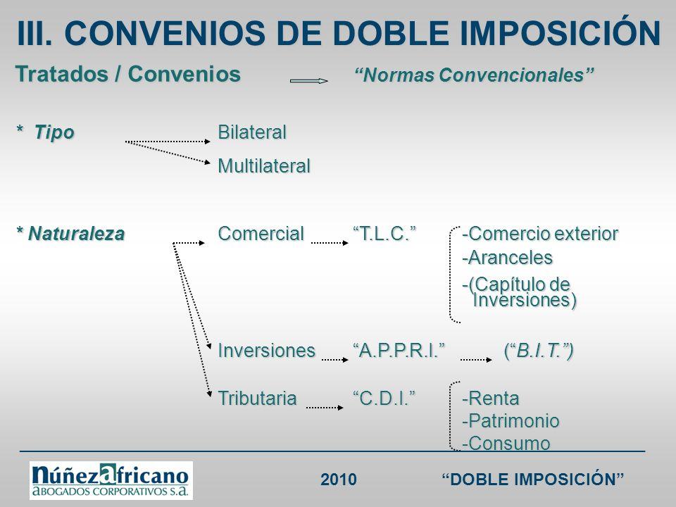 III. CONVENIOS DE DOBLE IMPOSICIÓN
