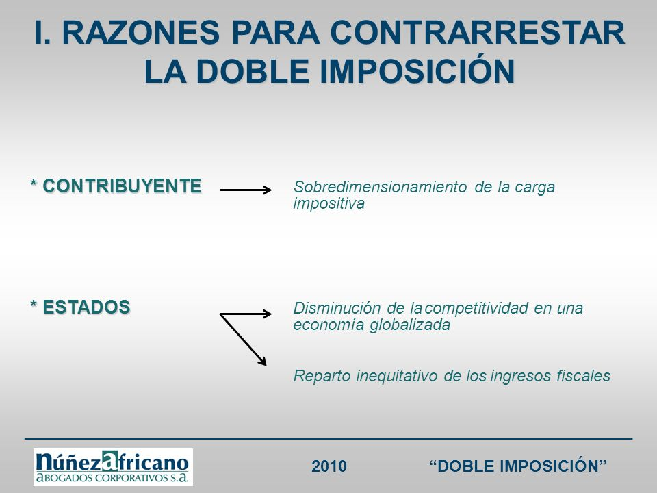 I. RAZONES PARA CONTRARRESTAR LA DOBLE IMPOSICIÓN