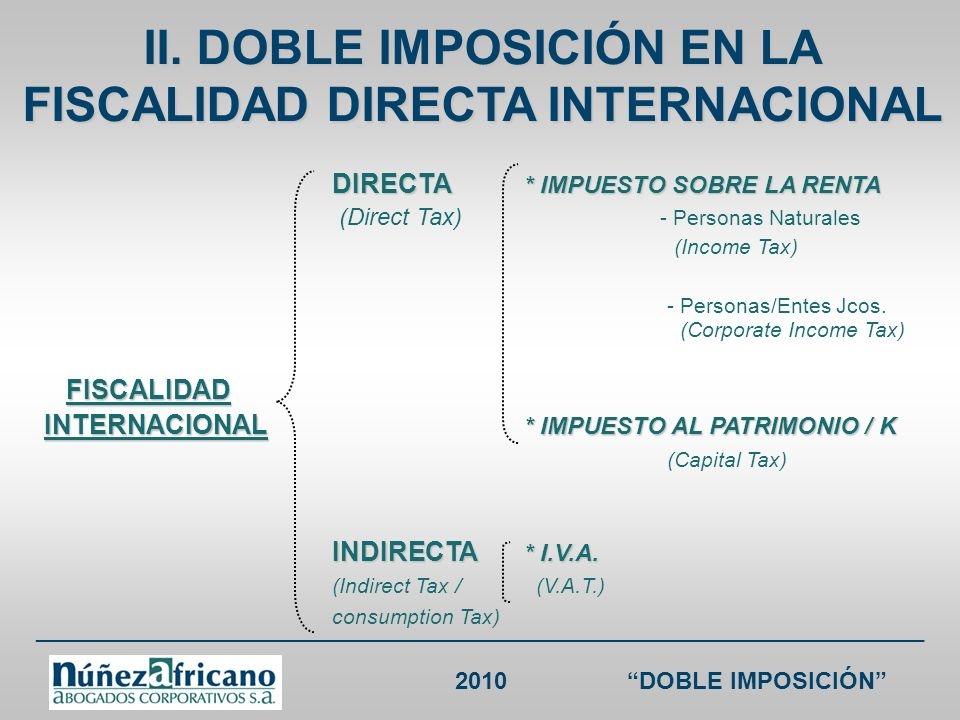 II. DOBLE IMPOSICIÓN EN LA FISCALIDAD DIRECTA INTERNACIONAL