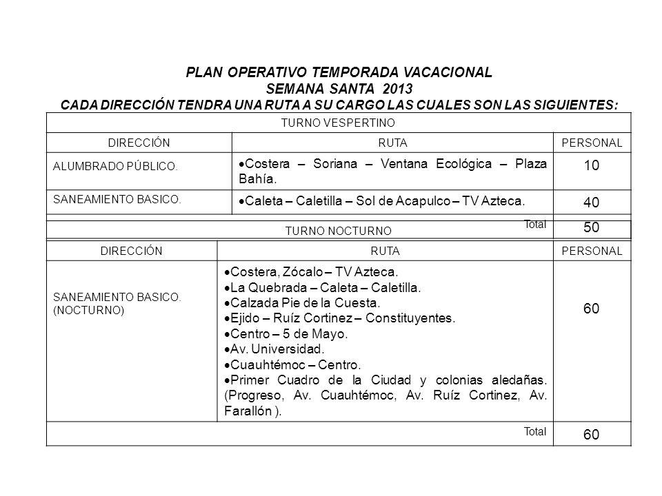 PLAN OPERATIVO TEMPORADA VACACIONAL