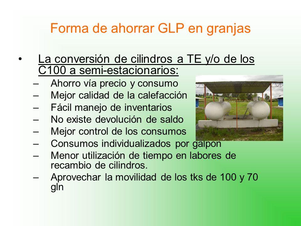 Forma de ahorrar GLP en granjas