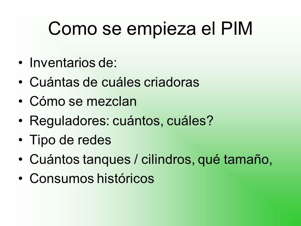 Como se empieza el PIM Inventarios de: Cuántas de cuáles criadoras