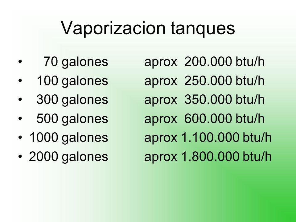 Vaporizacion tanques 70 galones aprox 200.000 btu/h