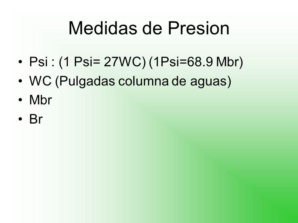 Medidas de Presion Psi : (1 Psi= 27WC) (1Psi=68.9 Mbr)