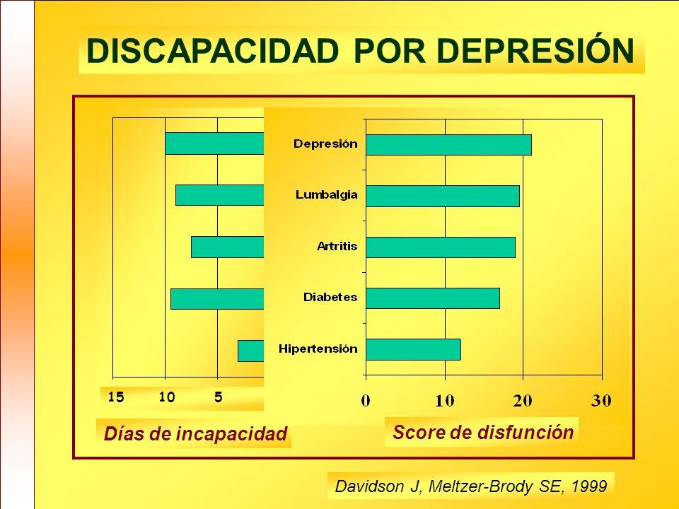 DISCAPACIDAD POR DEPRESIÓN REPERCUSIÓN SOCIOSANITARIA
