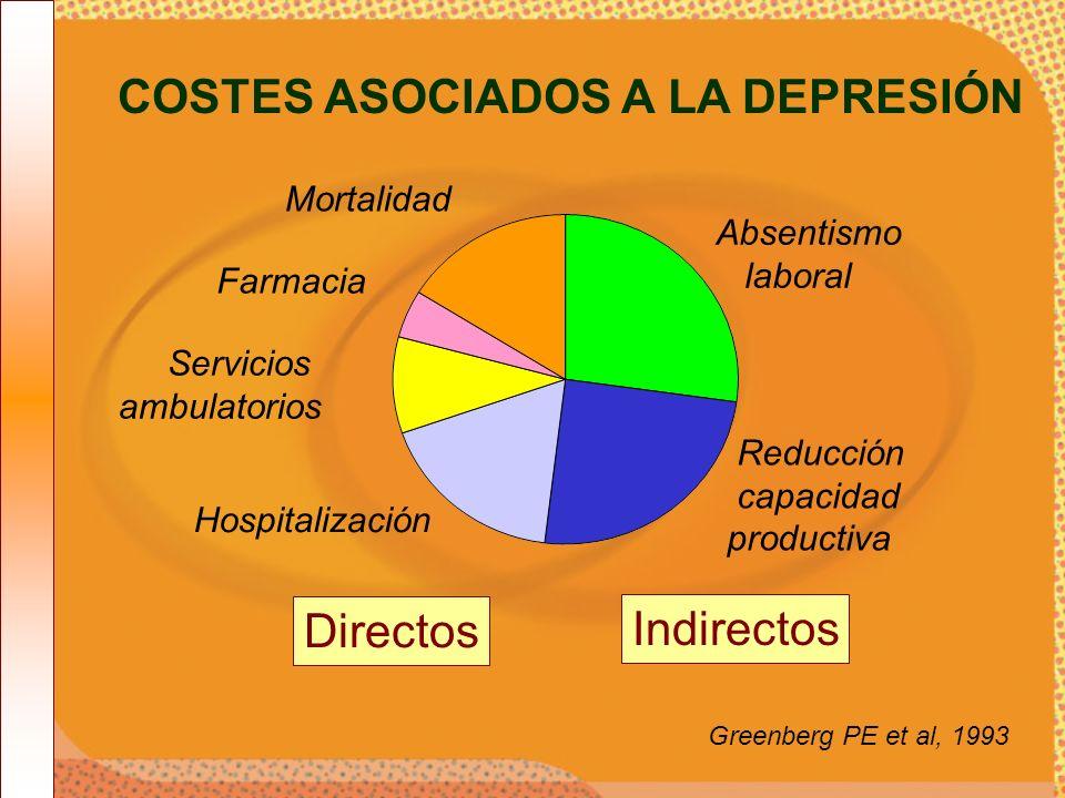 COSTES ASOCIADOS A LA DEPRESIÓN