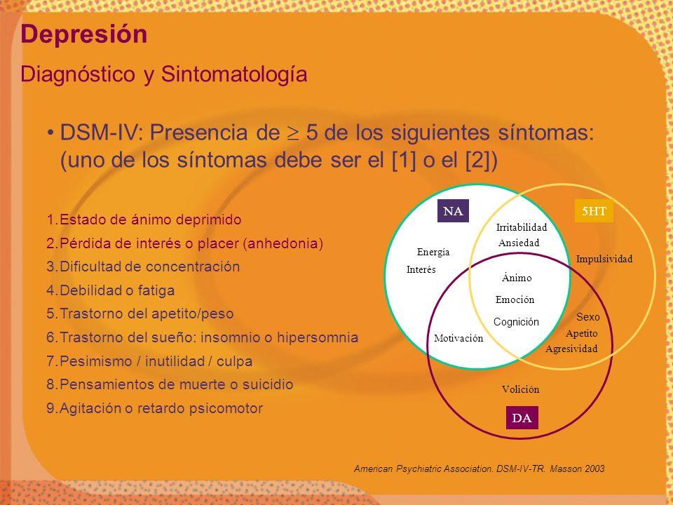 Depresión Diagnóstico y Sintomatología