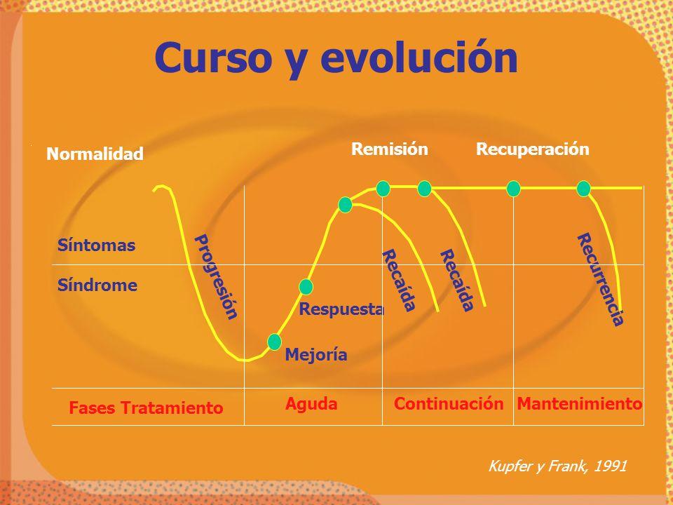 Curso y evolución Remisión Recuperación Normalidad Síntomas Progresión