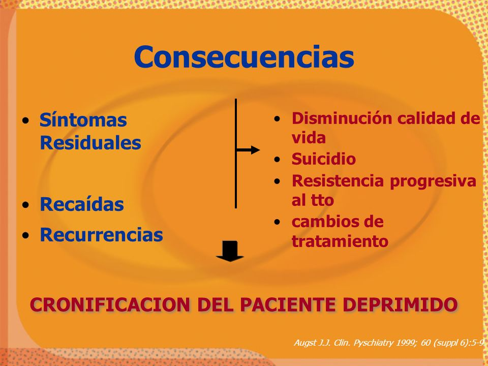 Consecuencias Síntomas Residuales Recaídas Recurrencias