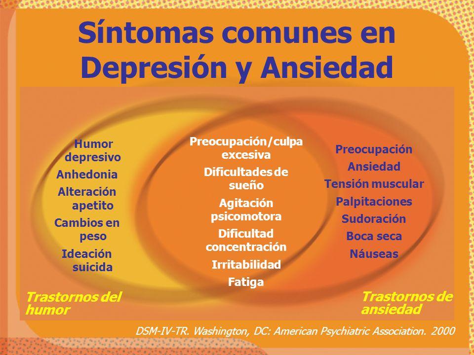 Síntomas comunes en Depresión y Ansiedad