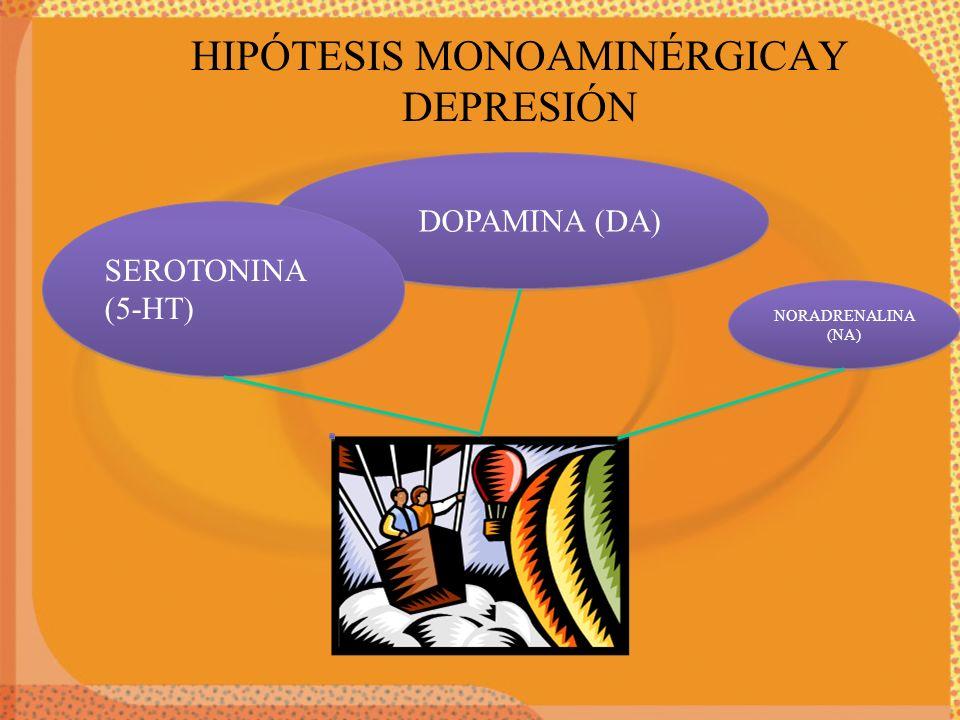 HIPÓTESIS MONOAMINÉRGICAY DEPRESIÓN