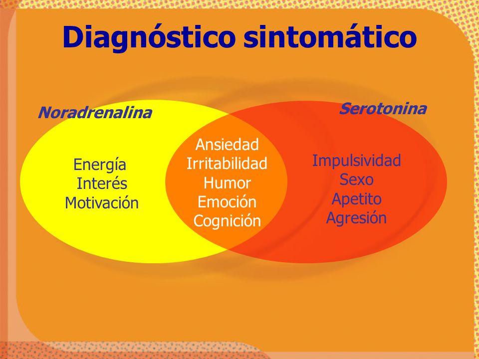 Diagnóstico sintomático