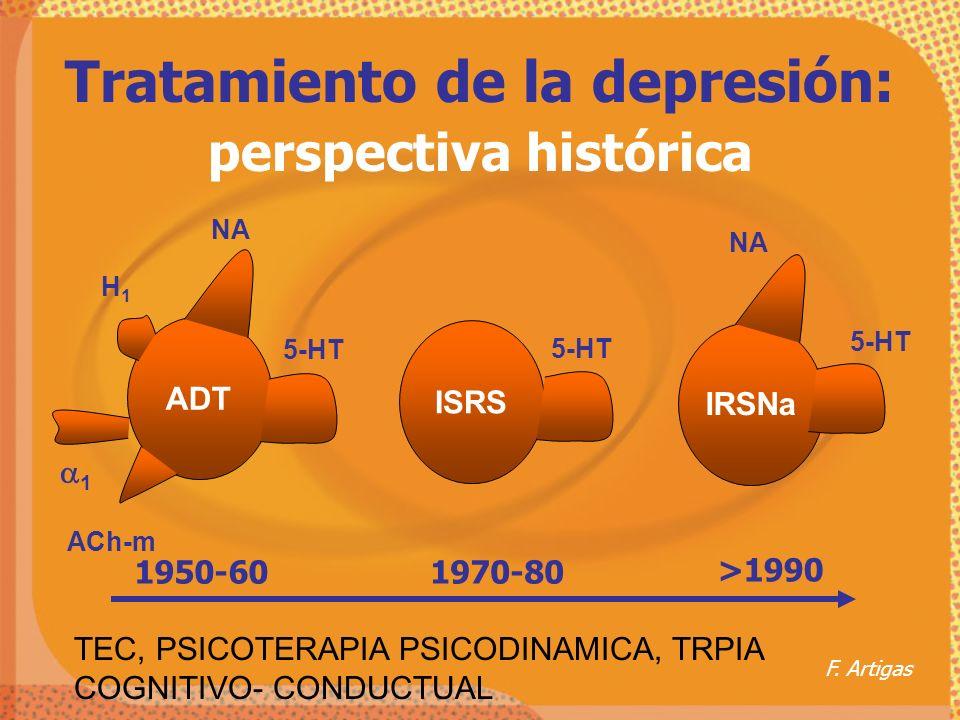 Tratamiento de la depresión: perspectiva histórica