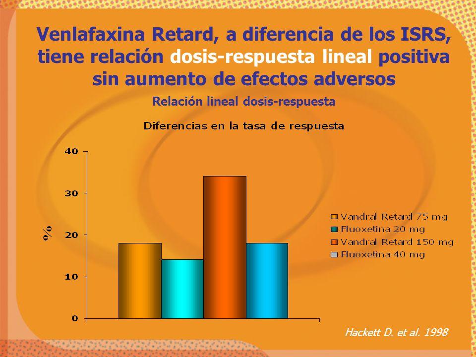 Relación lineal dosis-respuesta