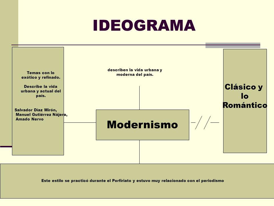 IDEOGRAMA Modernismo Clásico y lo Romántico