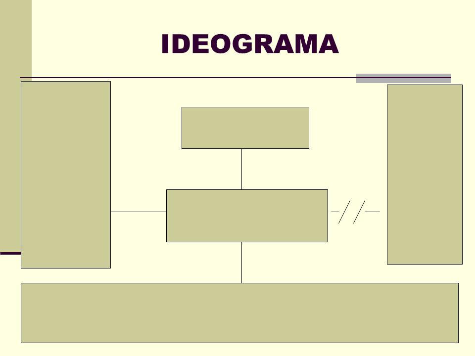 IDEOGRAMA