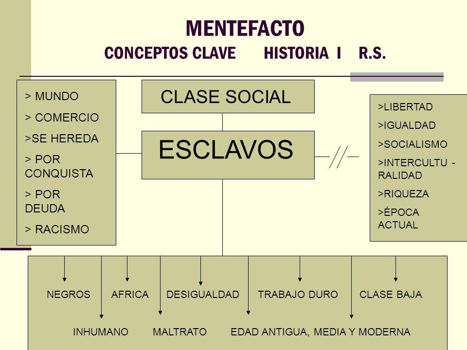 MENTEFACTO CONCEPTOS CLAVE HISTORIA I R.S.