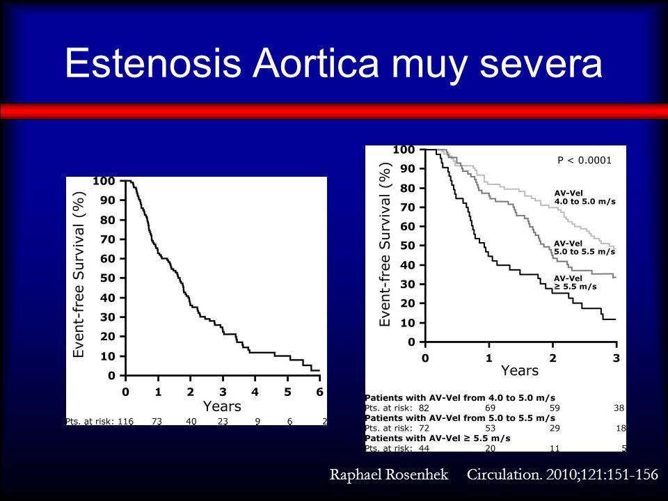 Estenosis Aortica muy severa