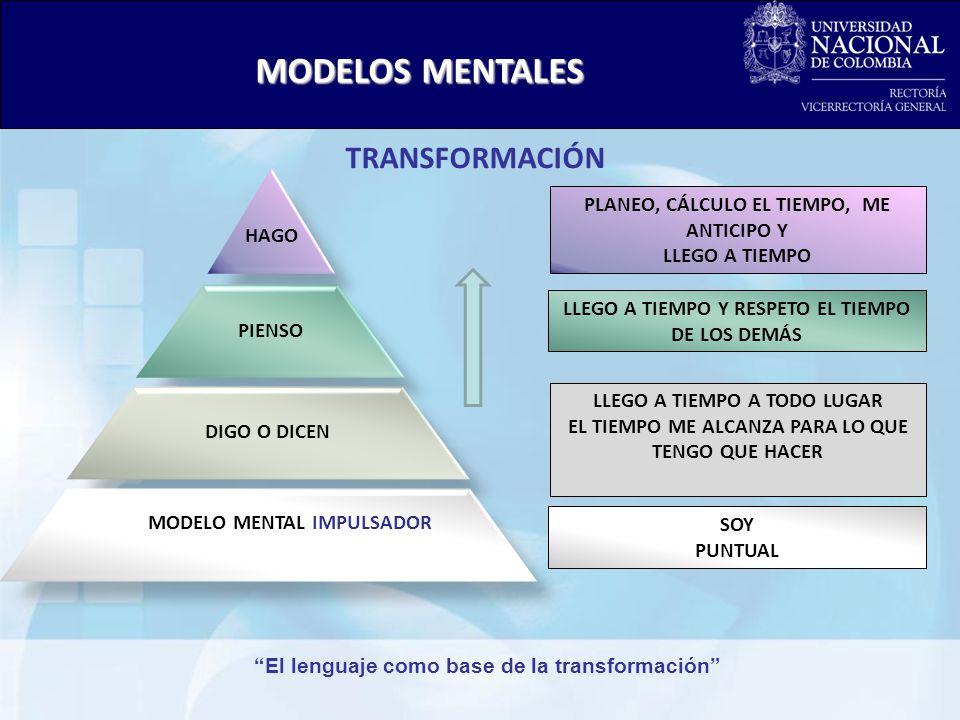 Sistema educativo en Mxico: Resumen El modelo de