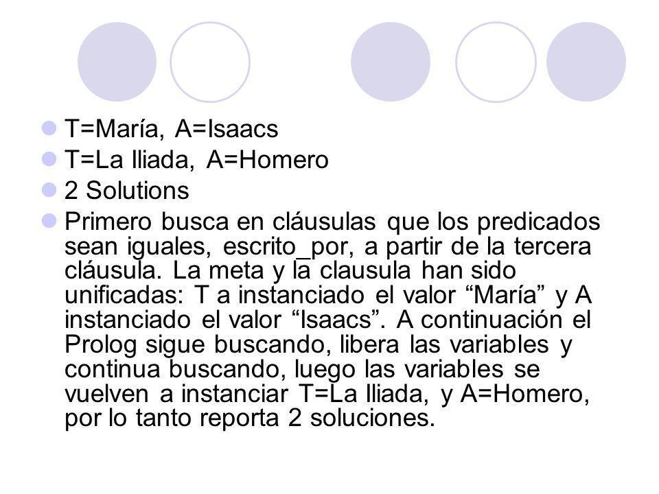 T=María, A=Isaacs T=La Iliada, A=Homero. 2 Solutions.