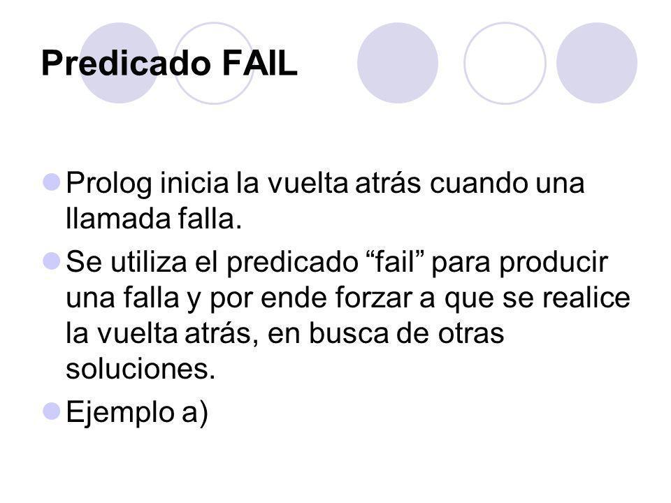 Predicado FAIL Prolog inicia la vuelta atrás cuando una llamada falla.