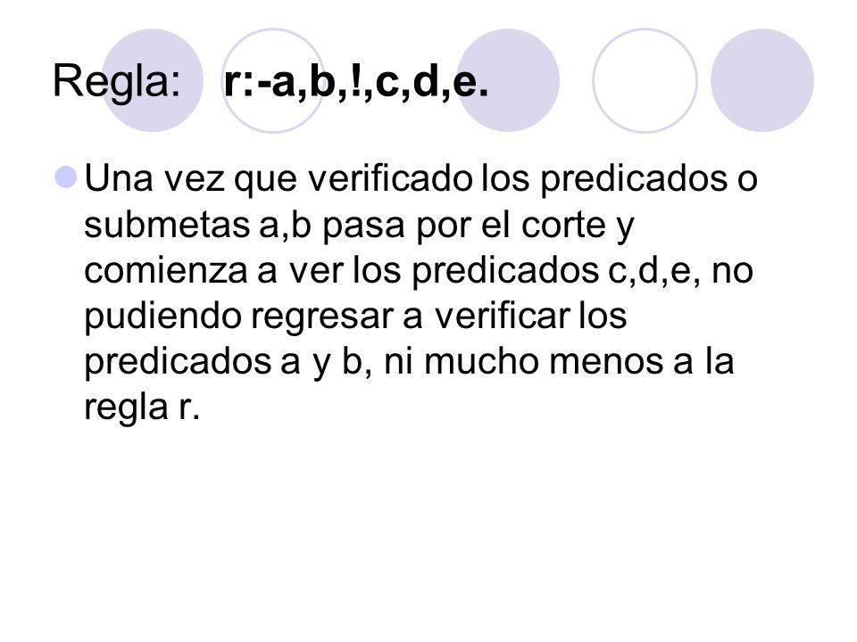 Regla: r:-a,b,!,c,d,e.