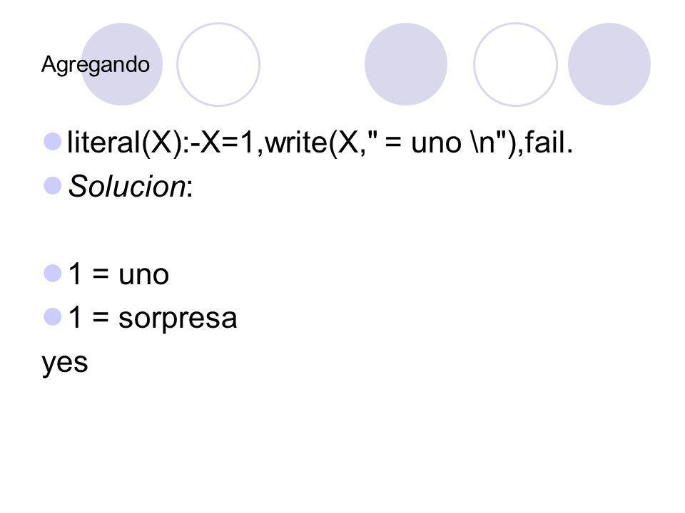 literal(X):-X=1,write(X, = uno \n ),fail. Solucion: 1 = uno