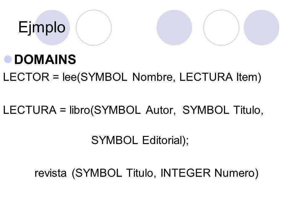 Ejmplo DOMAINS LECTOR = lee(SYMBOL Nombre, LECTURA Item)