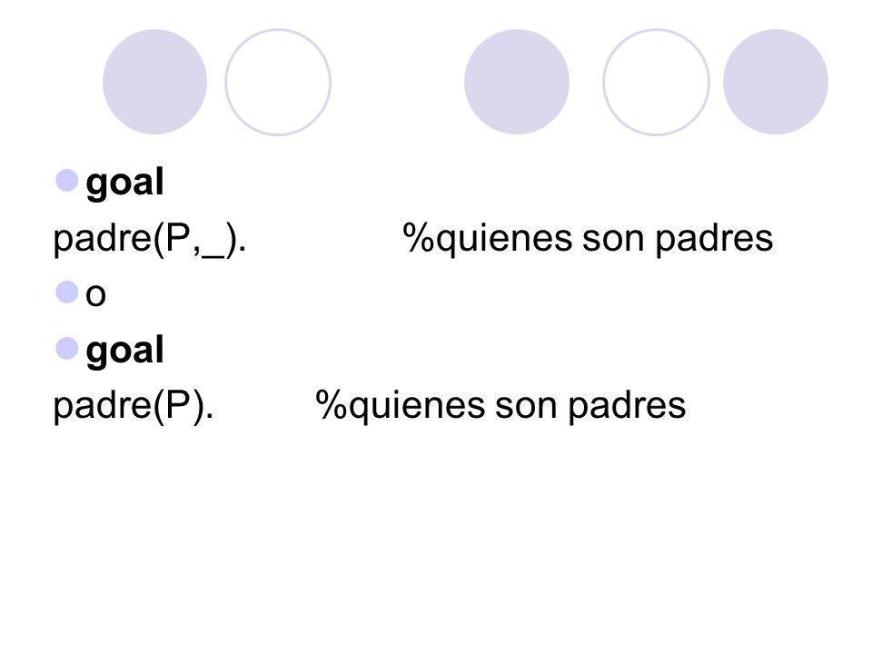goal padre(P,_). %quienes son padres o padre(P). %quienes son padres