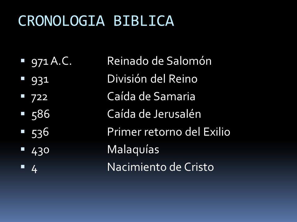 CRONOLOGIA BIBLICA 971 A.C. Reinado de Salomón 931 División del Reino