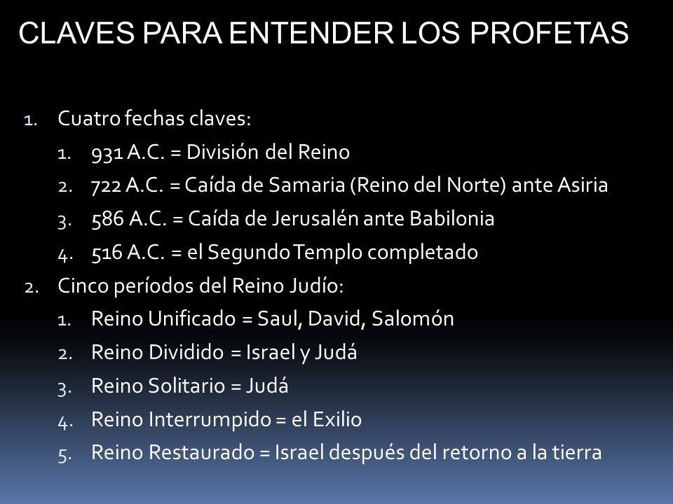 CLAVES PARA ENTENDER LOS PROFETAS