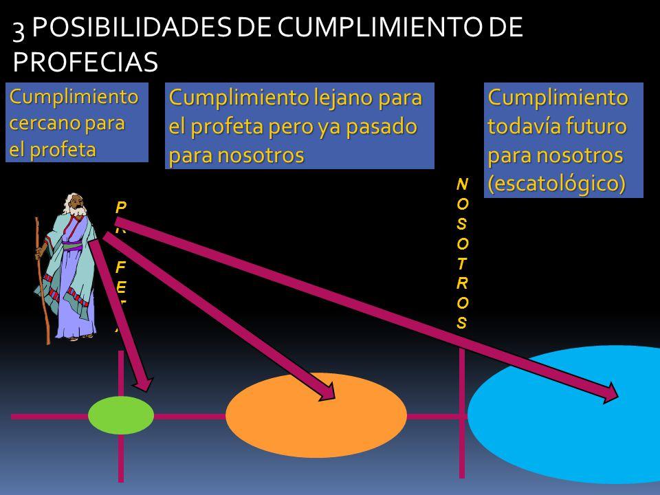 3 POSIBILIDADES DE CUMPLIMIENTO DE PROFECIAS