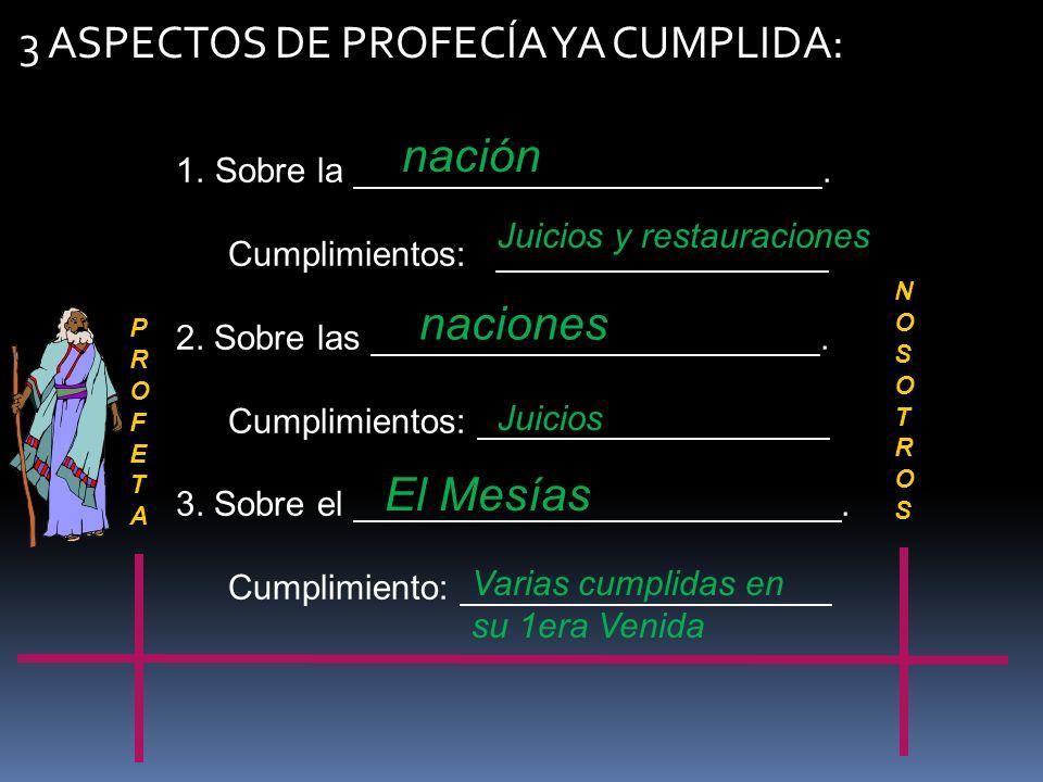 3 ASPECTOS DE PROFECÍA YA CUMPLIDA: