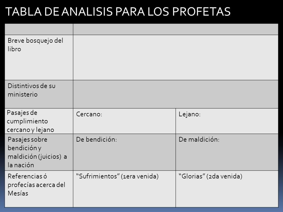TABLA DE ANALISIS PARA LOS PROFETAS