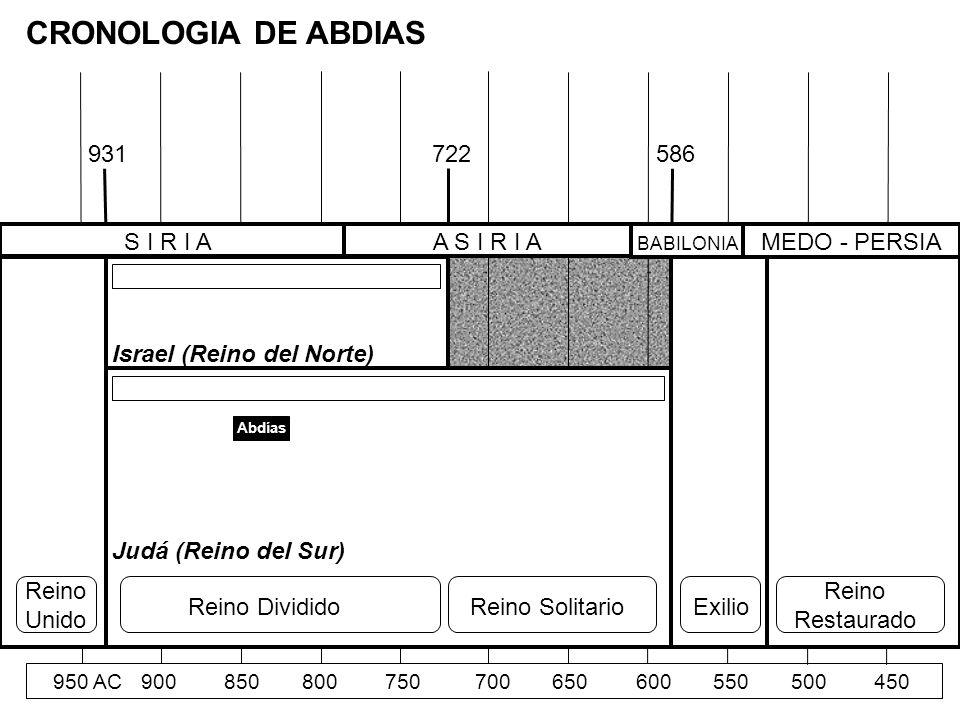 CRONOLOGIA DE ABDIAS 931 722 586 S I R I A A S I R I A MEDO - PERSIA