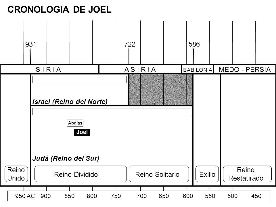 CRONOLOGIA DE JOEL 931 722 586 S I R I A A S I R I A MEDO - PERSIA