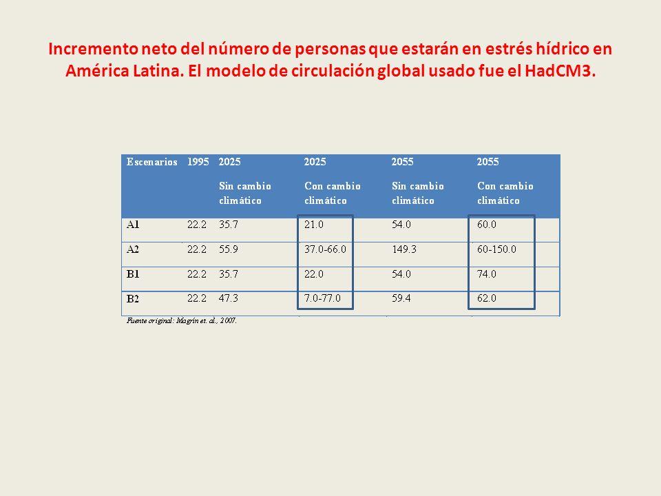 Incremento neto del número de personas que estarán en estrés hídrico en América Latina.