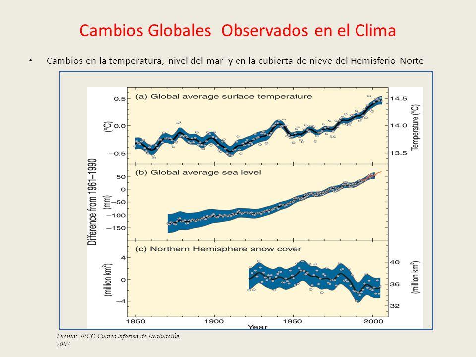 Cambios Globales Observados en el Clima