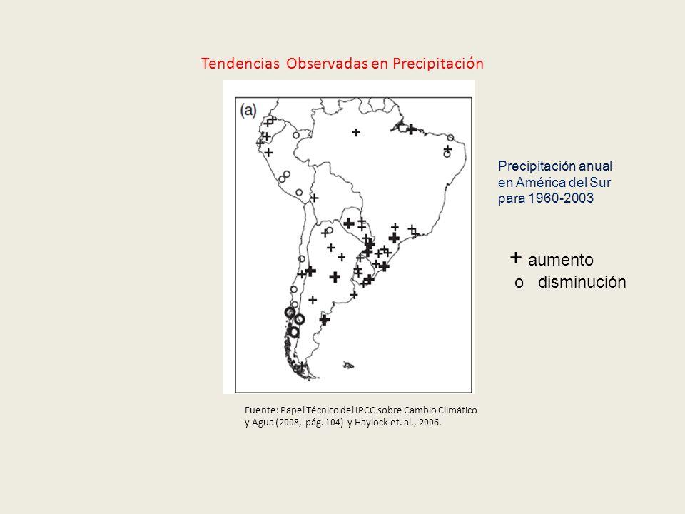 Tendencias Observadas en Precipitación
