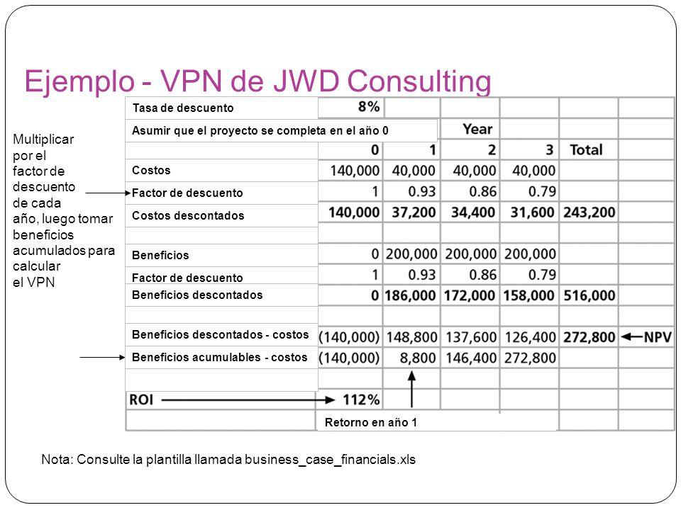Grupo del proceso de iniciaci n ppt descargar - Business case ejemplo ...