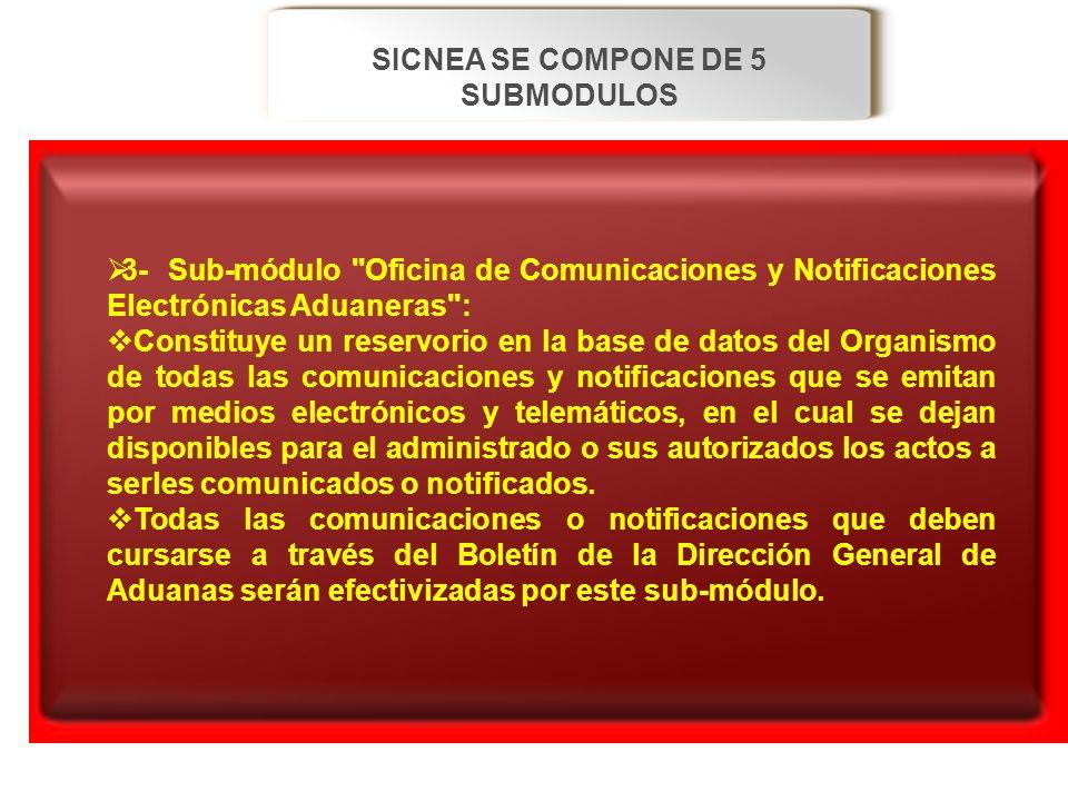 SICNEA SE COMPONE DE 5 SUBMODULOS