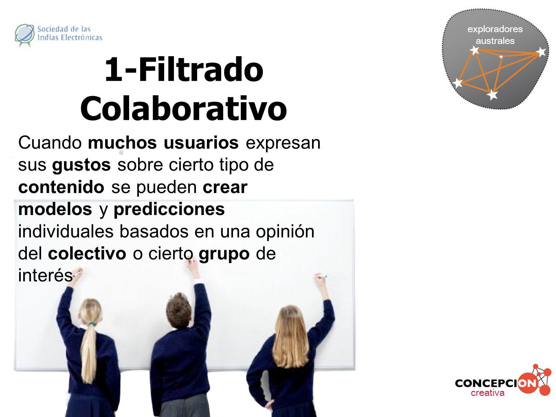 1-Filtrado Colaborativo