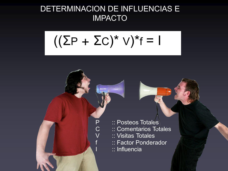 DETERMINACION DE INFLUENCIAS E IMPACTO