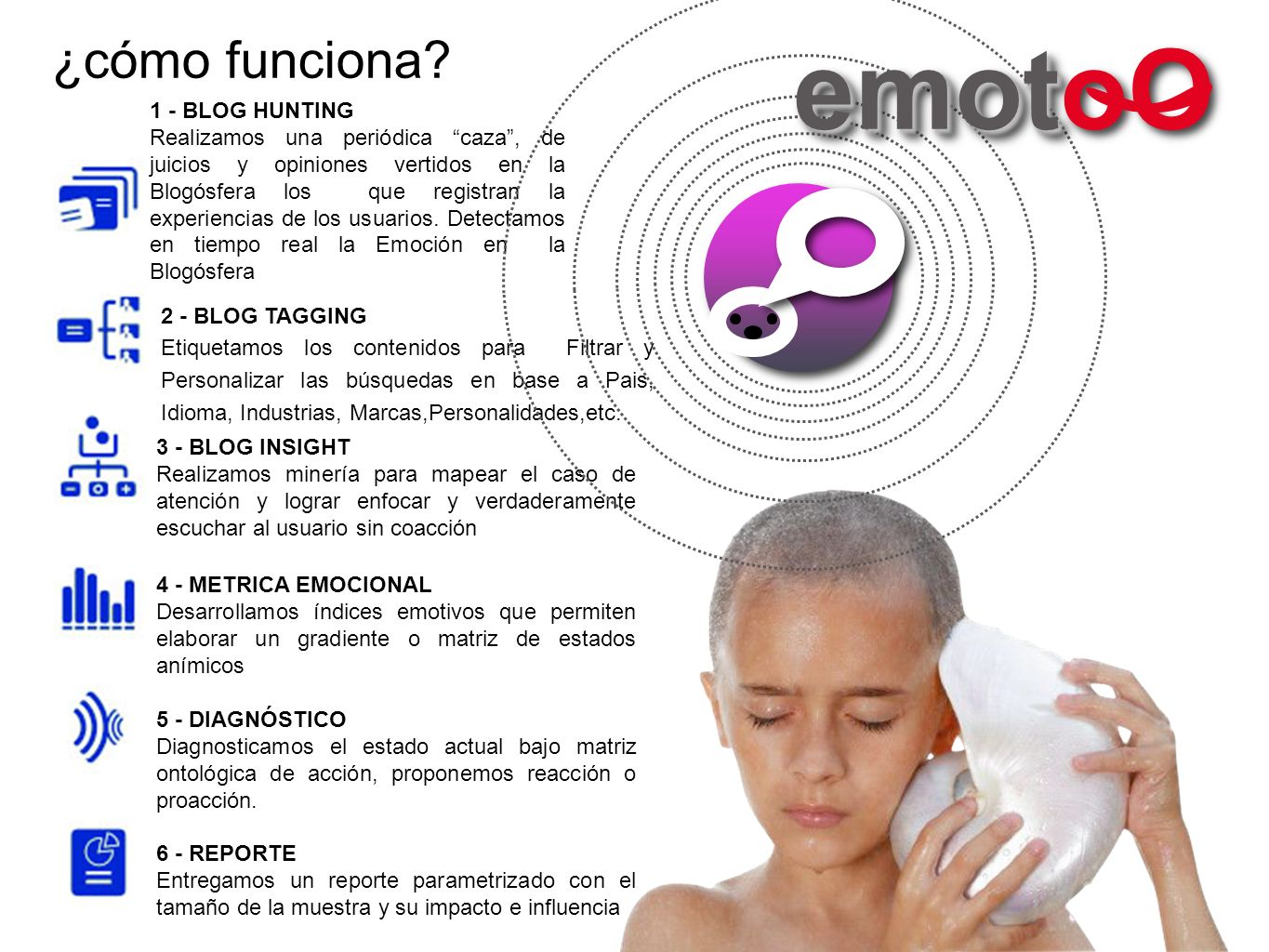 emotoO ¿cómo funciona 1 - BLOG HUNTING