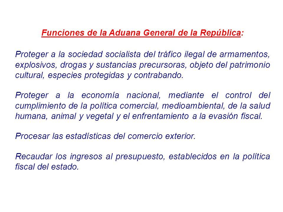 Funciones de la Aduana General de la República: