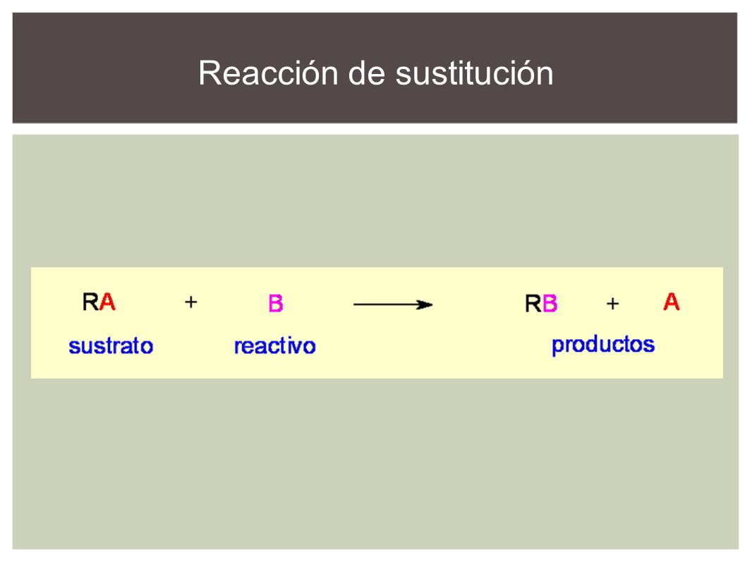 Reacción de sustitución