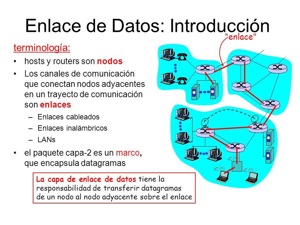 Enlace de Datos: Introducción
