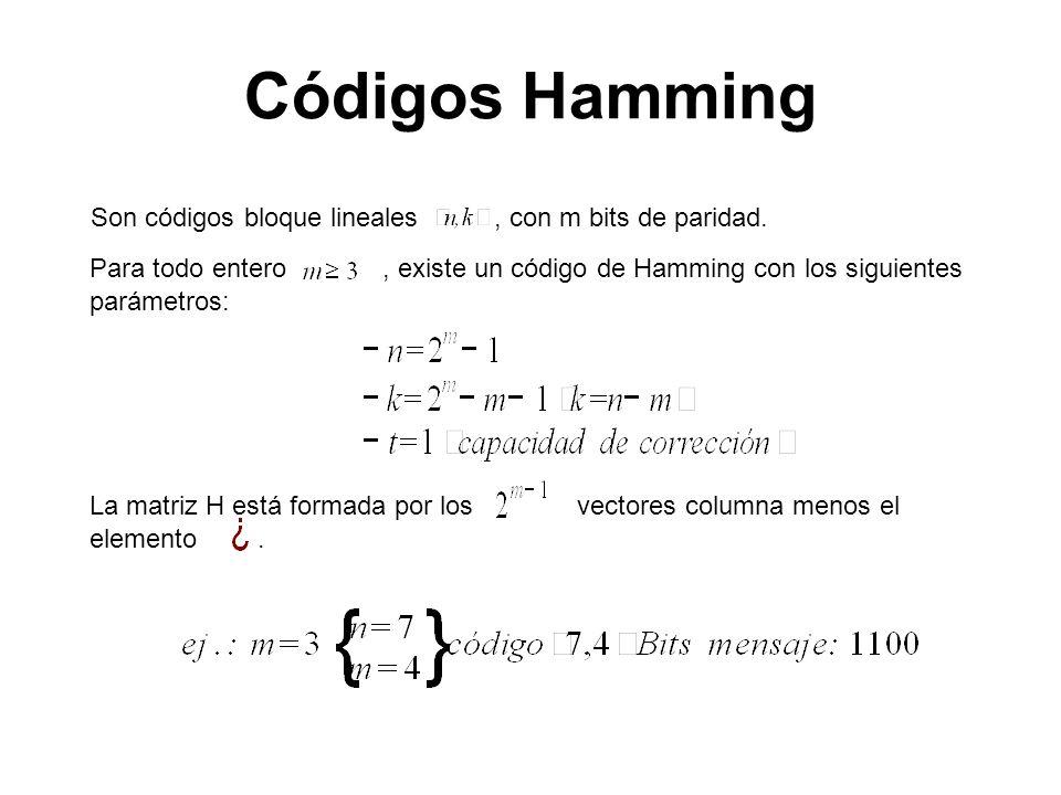 Códigos Hamming Son códigos bloque lineales , con m bits de paridad.