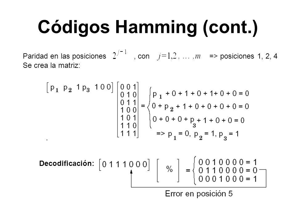 Códigos Hamming (cont.)